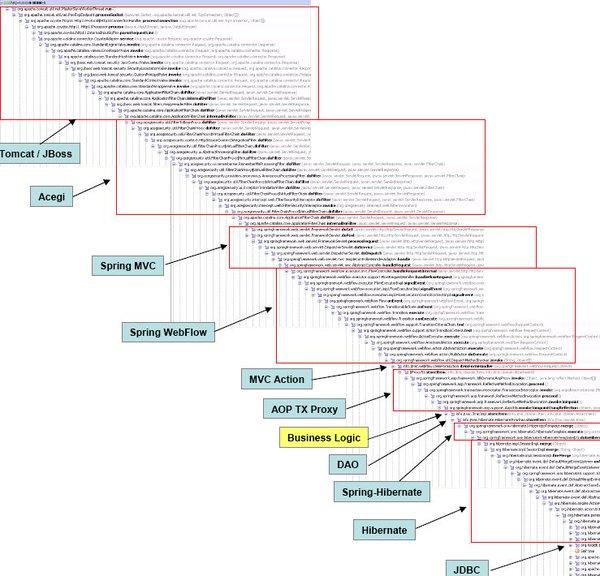 java-stack.jpg
